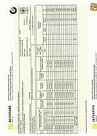 Сертификат труба 80х80