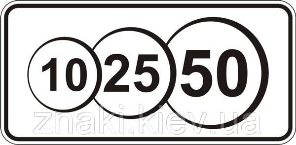7.14 Платные услуги, дорожные знаки