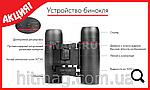 Бинокль Nikon ультрозум 40Х с ночным видением + компас в подарок, фото 5