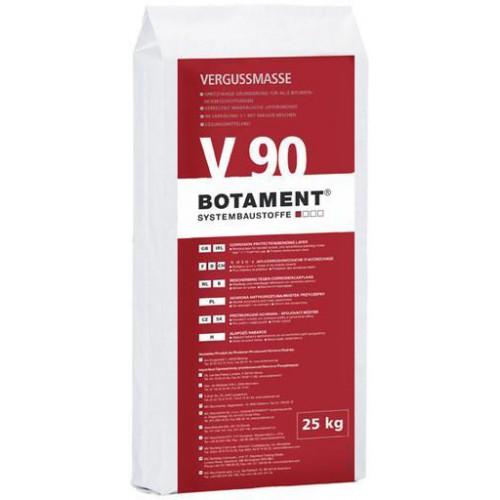 Розчин для заливання бетонних елементів Botament V90, 25кг