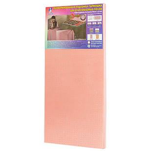 Підкладка Термо тепла підлога 1,8 мм ЕКО