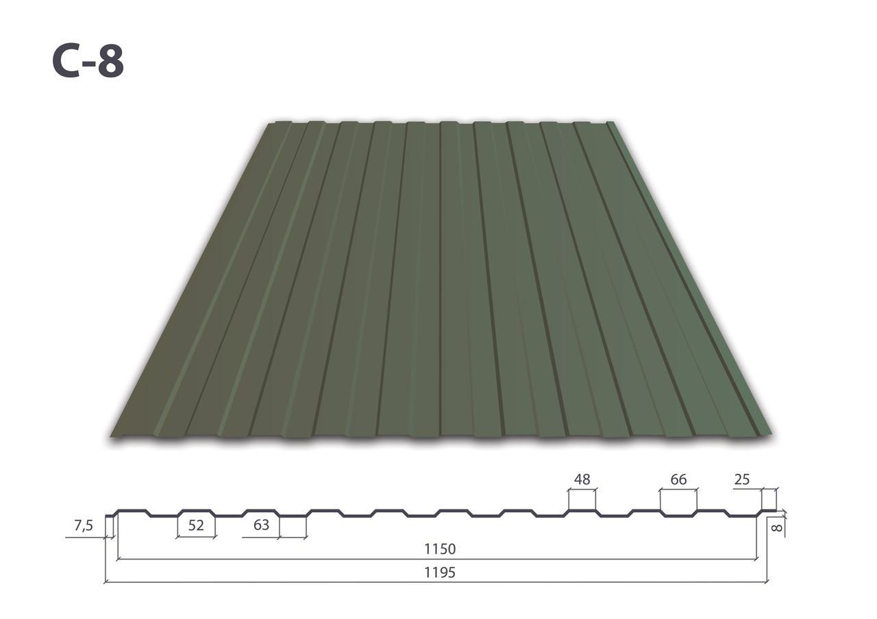 Профнастил С-8 полимер (0.5 мм)