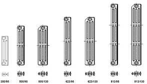 Чавунний радіатор VIADRUS Termo 623/095, фото 3