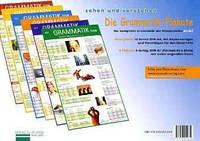 Die Grammatik-Plakate mit Kopiervorlagen