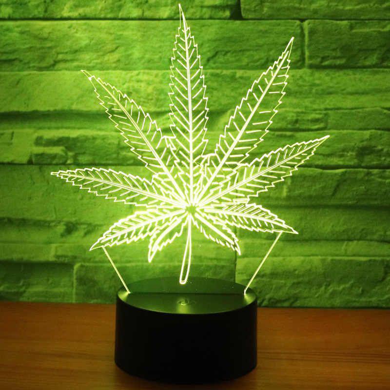 Конопля в 3d марихуана влияет на психику