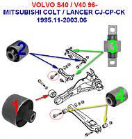 Сайлентблоки MITSUBISHI LANCER  CJ 1995-2003, фото 1