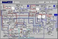 Системы диспетчеризации. диспетчеризация