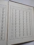 Таблиці функцій комплексної галузі К. А. Карпов, фото 6