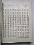 Таблиці функцій комплексної галузі К. А. Карпов, фото 4