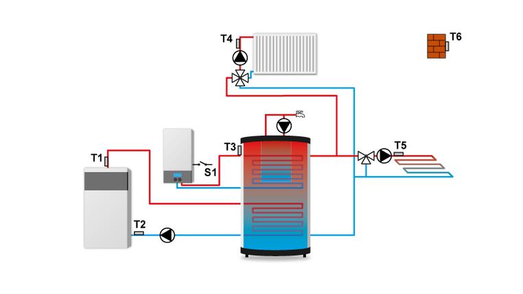 Контроллер для управления отопительной системы TECH i-2, фото 2
