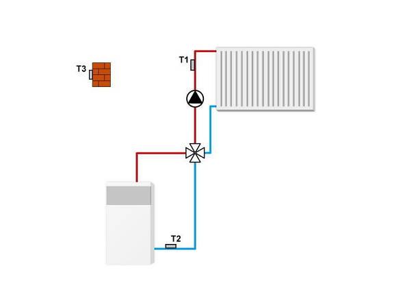 Контроллер для смесительного клапана TECH ST-430, фото 2