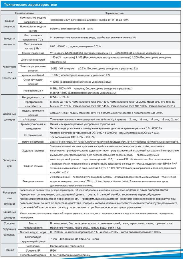 Технические характеристики FR200 - таблица