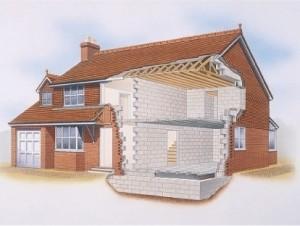 Первые шаги в строительстве дома из газобетона