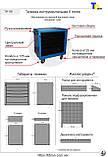 Тележка инструментальная 5 полок с перфорированной панелью, фото 3