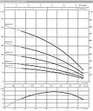Actun FIRST-SPU4.01-13-B/XI4, фото 3