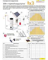 Стандартные предложения по солнечному водонагреву на вакуумных коллекторах Atmosfera