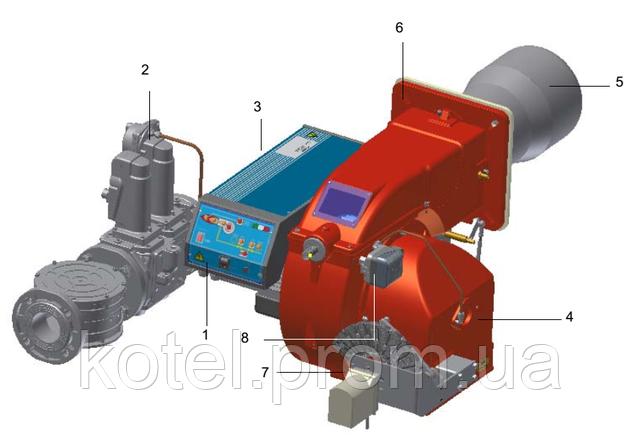 Конструкция прогрессивных газовых горелок Unigas P 73