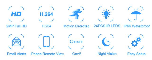Xmeye Setup Android