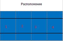 Комплект креплений на черепичную скатную  крышу (4 панели)