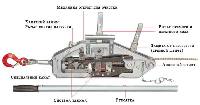 Монтажно-тяговый механизм - купить