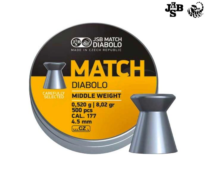 Пули пневматические JSB Diabolo Match 4.5мм 0.52г 500шт