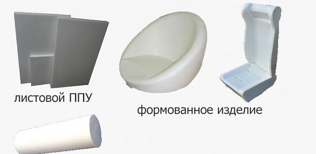 Изделия формованного ППУ