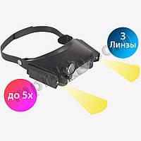 Бинокулярные очки VTMG6 5X(с боковыми подсветками)