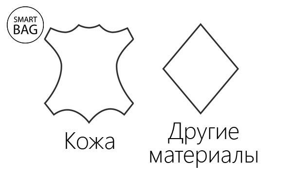 Этикетка с характеристиками кожаной сумки