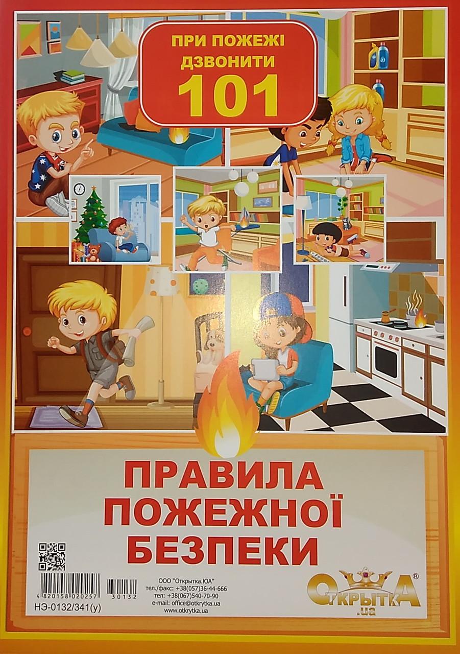 Комплект карточек: Правила пожарной безопасности
