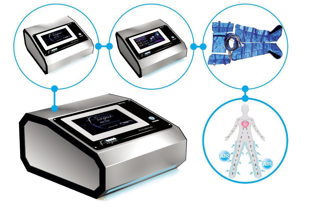 Аппарат прессотерапии для коррекции фигуры для лимфодренажа аппараты для похудения PR-701