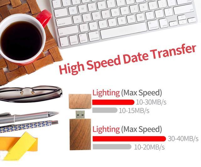 USB Flash накопитель 16 ГБ
