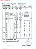 Сертификат лист стальной 6 мм.