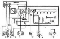 Система пароснабжения для выращивания шампиньонов