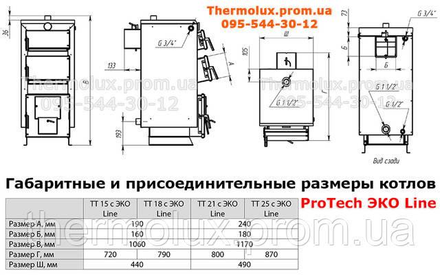 Габаритные размеры котлов ProThech ЭКО Line