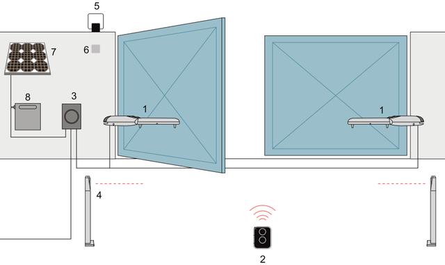 Схема подключения автоматики для распашных ворот NICE WINGO 3524