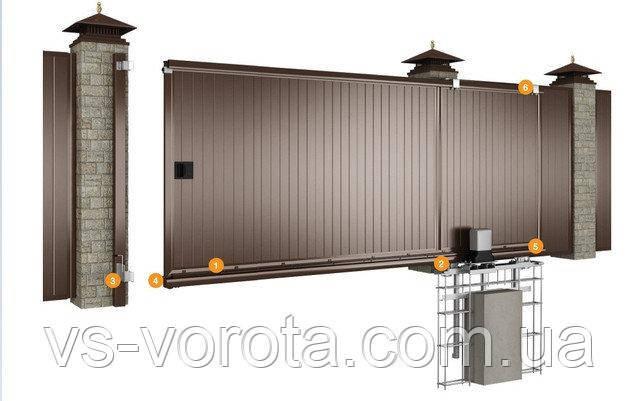 Ворота из профнастила откатные, автоматические размер 3300х2000 мм