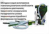 Дробарка, Зерноподрібнювач від Польського Виробника M ROL, фото 3