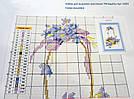 Набор для вышивания Идейка Котик и рыбка (ide_D193) 35 х 36 см, фото 3