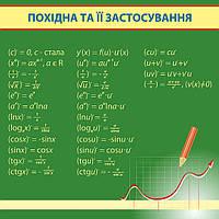Шкільний  стенд_CSh-014