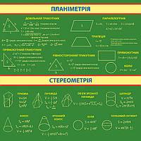 Шкільний стенд_CSh-016
