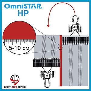 Супутникова корекція OmniSTAR HP (5-10 см)