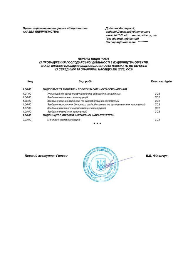 Лицензия строительная в Кировограде