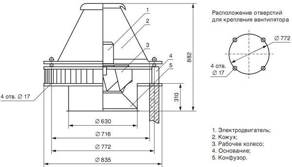 Вентиляторы крышные ВКР №4 - купить