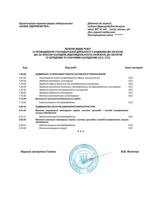 Лицензия на строительство в Краматроске