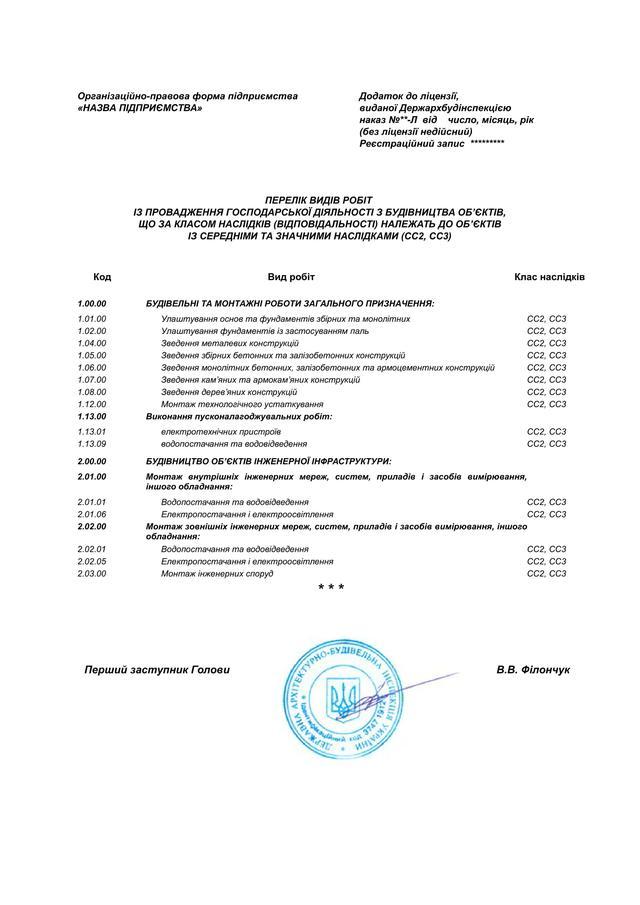 Лицензия на строительство Кременчуг купить