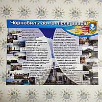 Плакат. Чорнобиль. До та після аврії