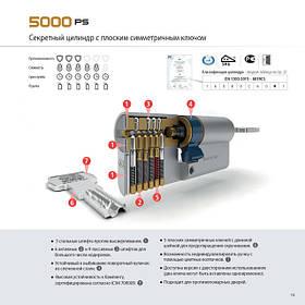 Цилиндровые механизмы SCUDO 5000 PS