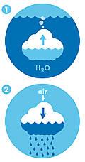 Іграшка для ванної Moluk Плюи Хмара (43060), фото 3