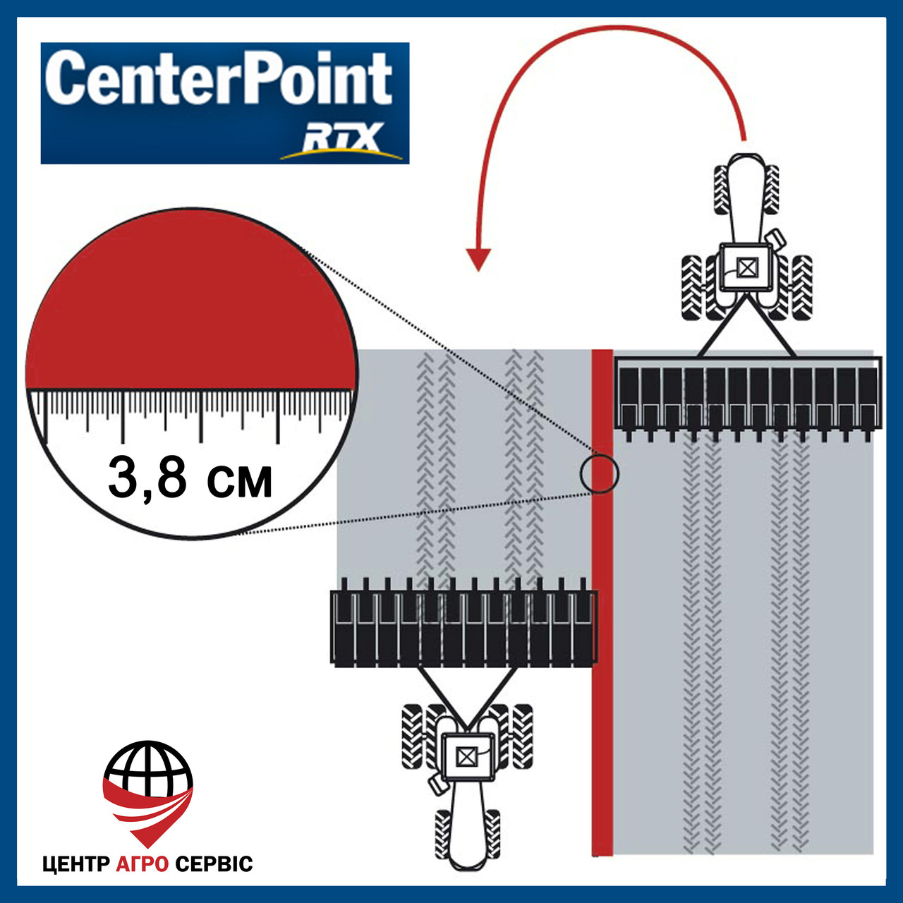 Спутниковая коррекция CenterPoint RTX Trimble (3,8 см) на 1 год