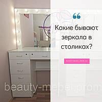 Какие виды зеркал бывают?
